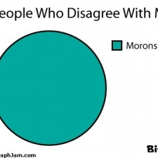 funny-graphs-the-only-reasonable-explanation