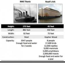 Titanic-vs-Noahs-Ark